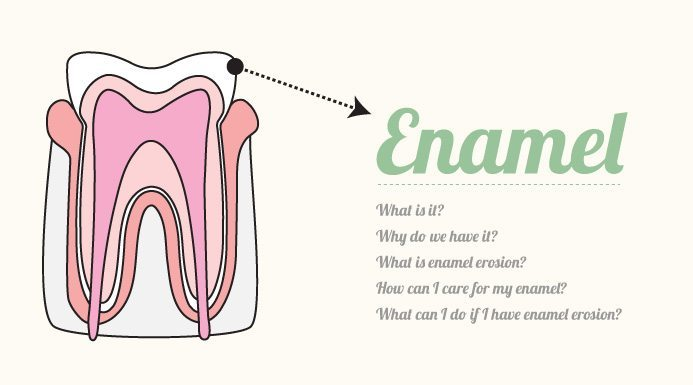 What Is Tooth Enamel, and Why Does It Matter?